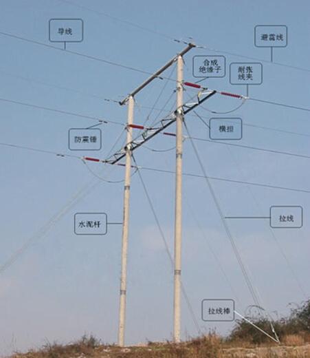 架空线路的基本结构及组成(2)——杆塔